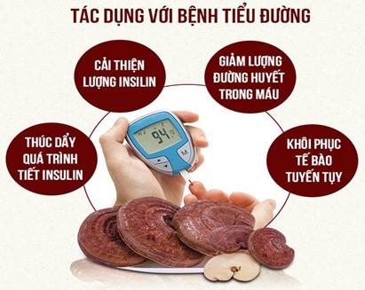 Tác dụng tối ưu với những người bị bệnh tiểu đường