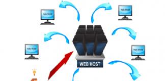 Các nhà cung cấp dịch vụ hosting tại Việt Nam