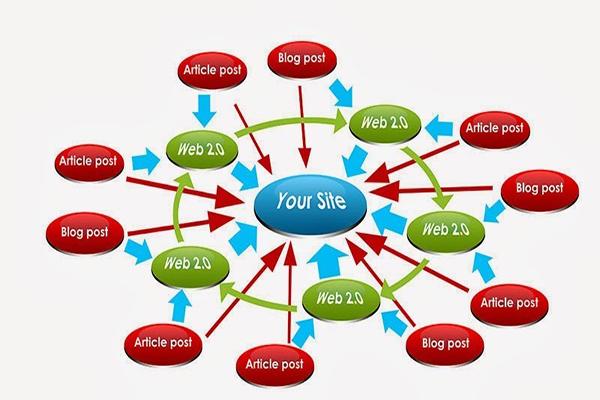 Lưa ý khi xây dựng website vệ tinh chuyên nghiệp, chất lượng